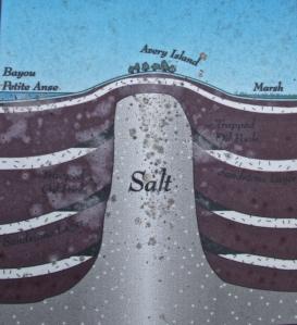 Tabasco rock salt deposit